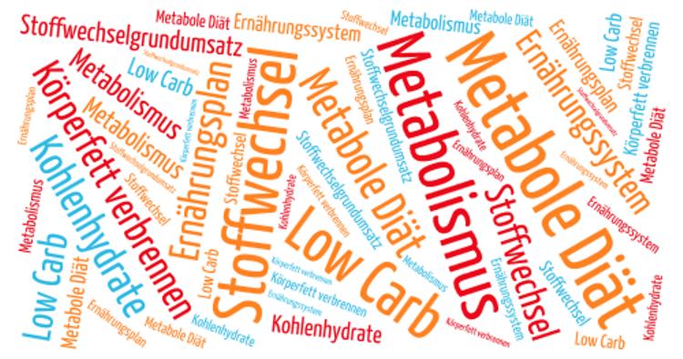 Metabole Diät - Schlagworte